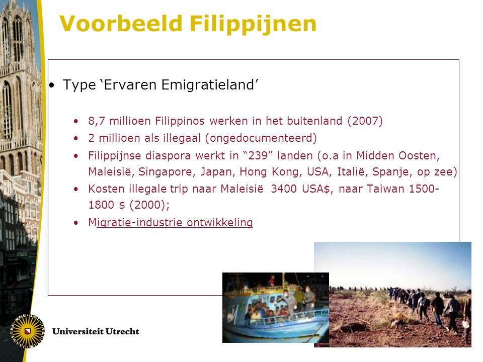 Voorbeeld Filippijnen
