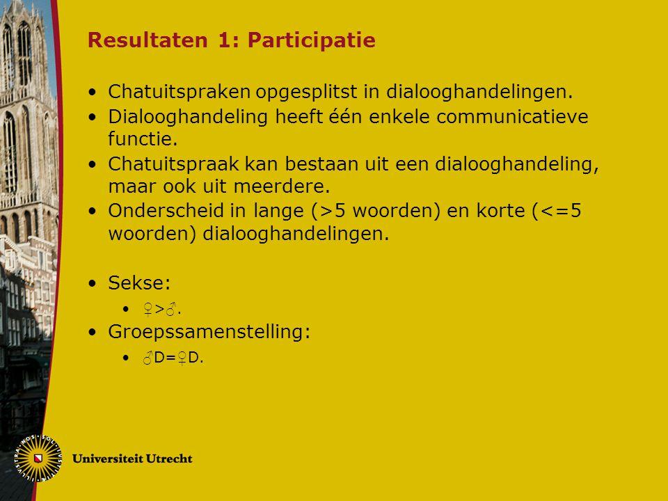 Resultaten 1: Participatie