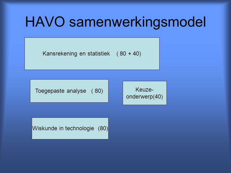 HAVO samenwerkingsmodel