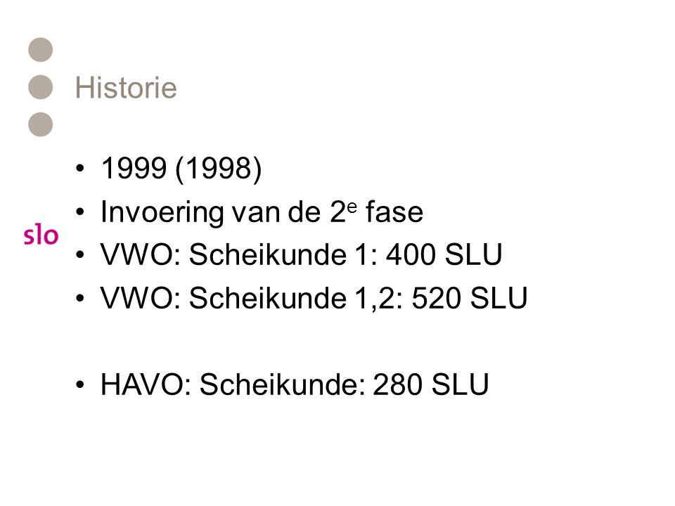 Historie 1999 (1998) Invoering van de 2e fase. VWO: Scheikunde 1: 400 SLU. VWO: Scheikunde 1,2: 520 SLU.
