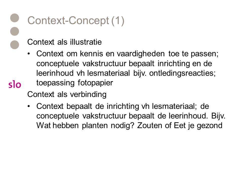 Context-Concept (1) Context als illustratie