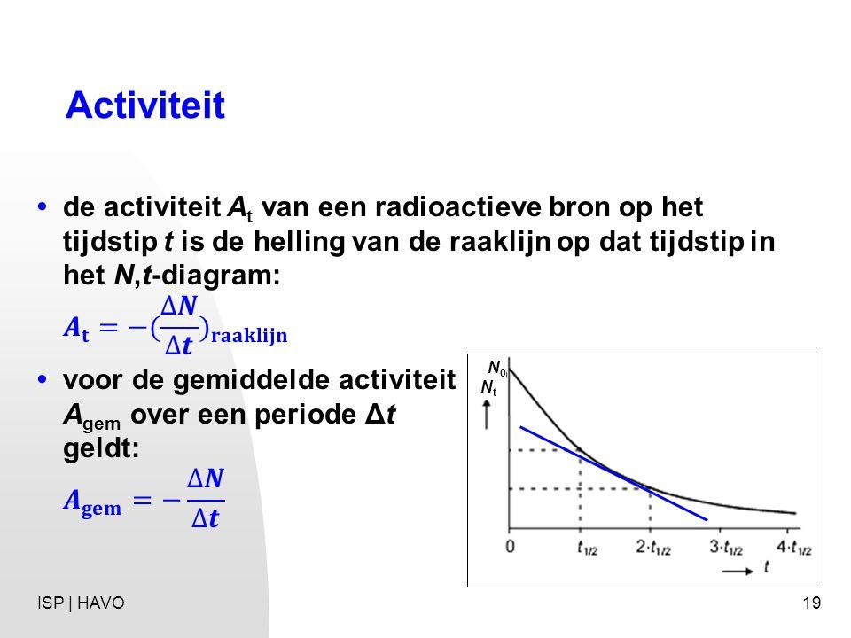 Activiteit • de activiteit At van een radioactieve bron op het tijdstip t is de helling van de raaklijn op dat tijdstip in het N,t-diagram: