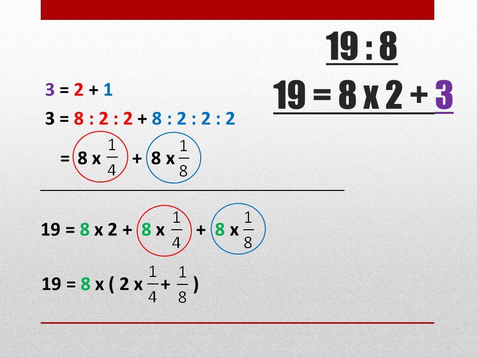 19 : 8 3 = 2 + 1 3 = 8 : 2 : 2 + 8 : 2 : 2 : 2 19 = 8 x 2 + 3. = 8 x + 8 x. 19 = 8 x 2 + 8 x + 8 x.