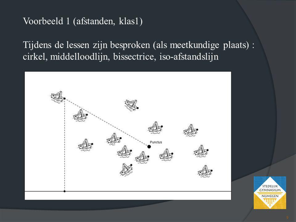 Voorbeeld 1 (afstanden, klas1)