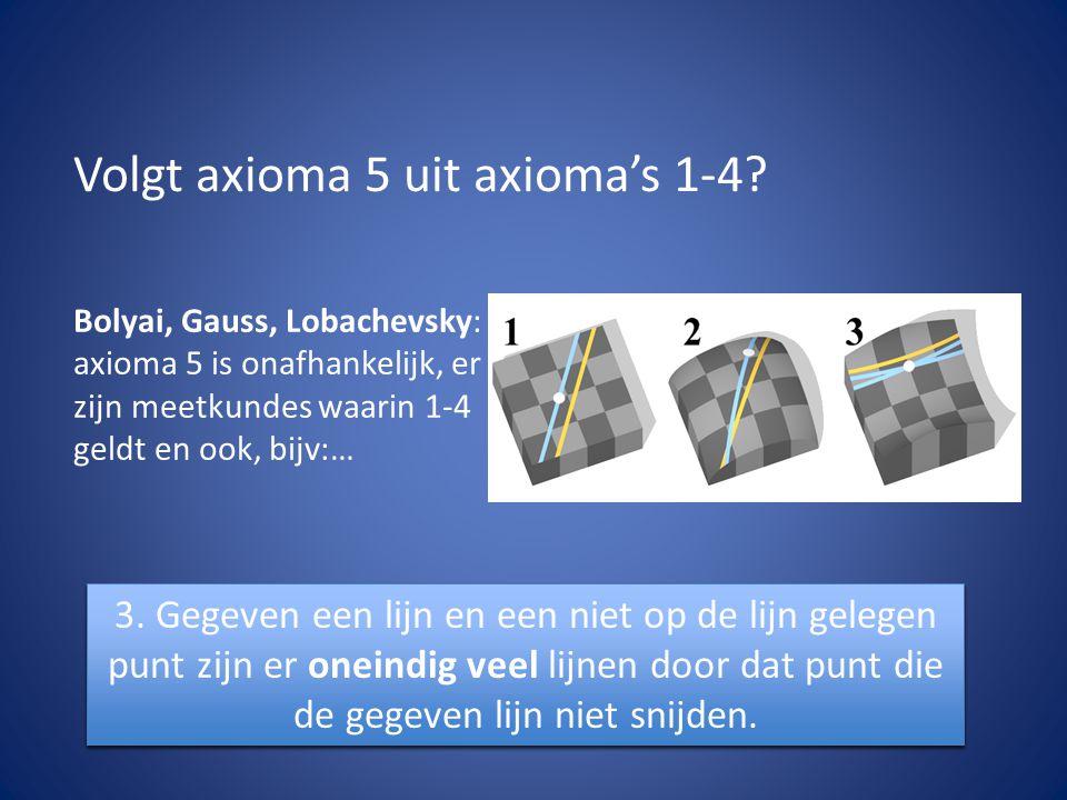 Volgt axioma 5 uit axioma's 1-4