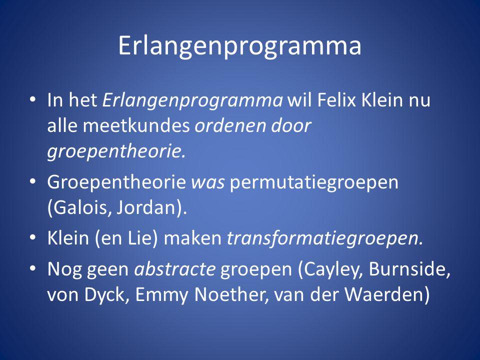 Erlangenprogramma In het Erlangenprogramma wil Felix Klein nu alle meetkundes ordenen door groepentheorie.