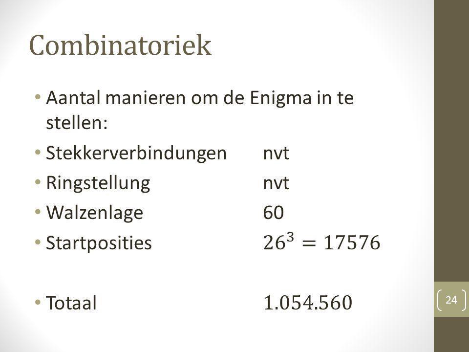 Combinatoriek Aantal manieren om de Enigma in te stellen: