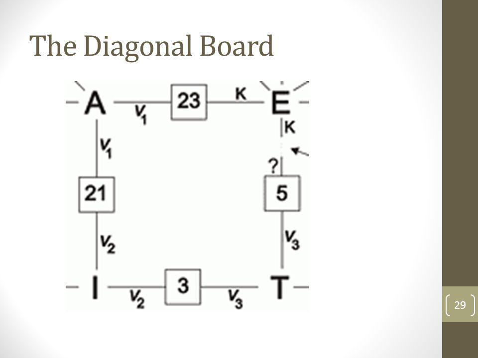 The Diagonal Board