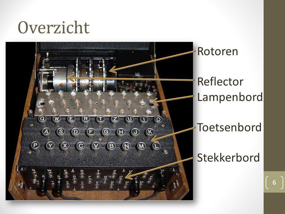 Overzicht Rotoren Reflector Lampenbord Toetsenbord Stekkerbord