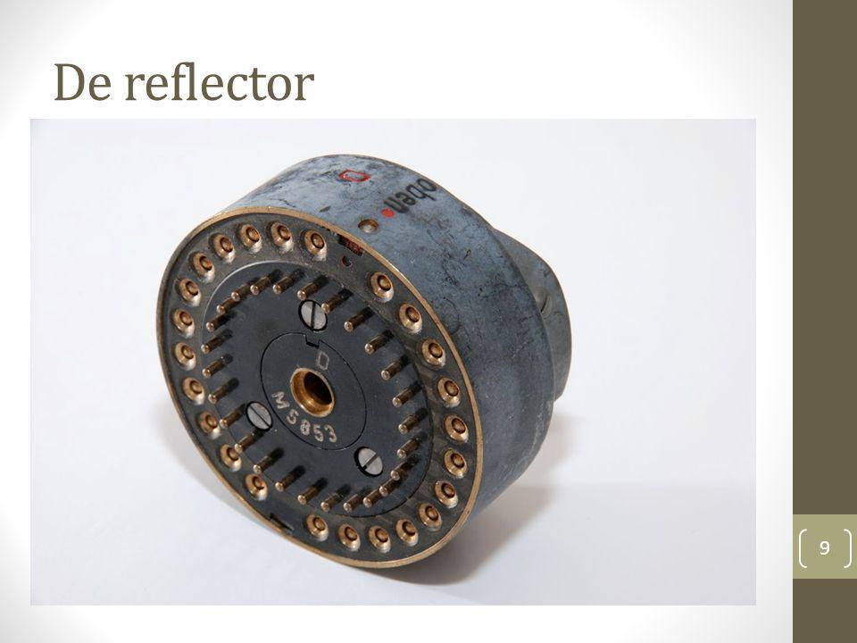 De reflector