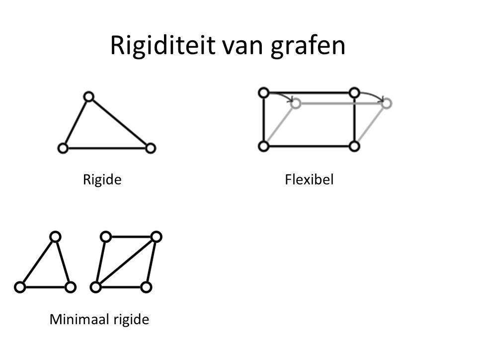 Rigiditeit van grafen Rigide Flexibel Minimaal rigide