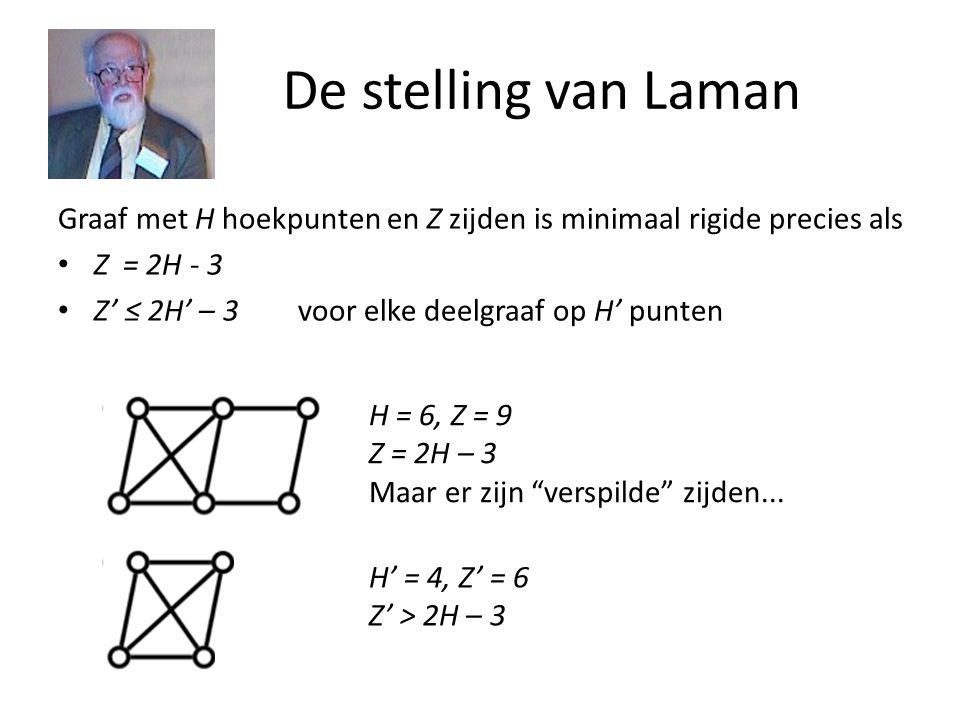 De stelling van Laman Graaf met H hoekpunten en Z zijden is minimaal rigide precies als. Z = 2H - 3.