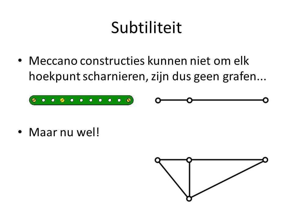 Subtiliteit Meccano constructies kunnen niet om elk hoekpunt scharnieren, zijn dus geen grafen...