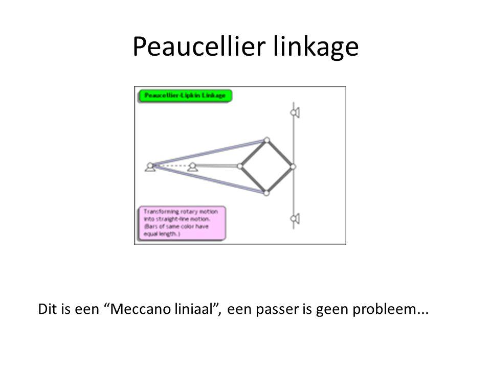 Peaucellier linkage Dit is een Meccano liniaal , een passer is geen probleem...