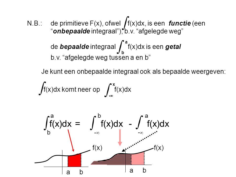 ∫ ∫ ∫ ∫ a b a f(x)dx = f(x)dx - f(x)dx b -∞ -∞