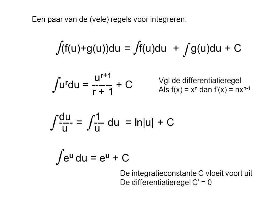 ∫ ∫ ∫ ∫ (f(u)+g(u))du = f(u)du + g(u)du + C ur+1 urdu = ------ + C
