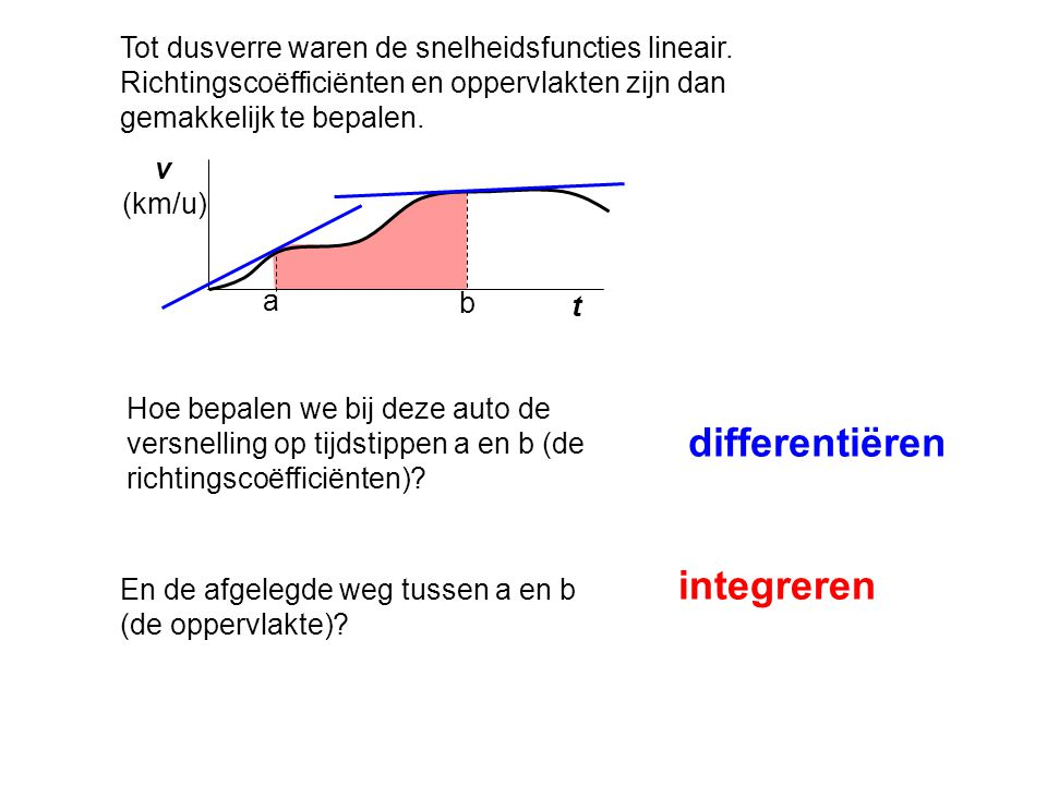 differentiëren integreren