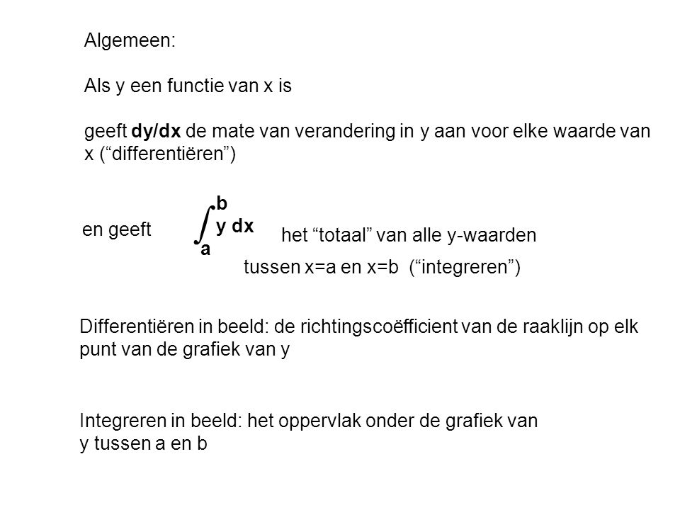 ∫ Algemeen: Als y een functie van x is