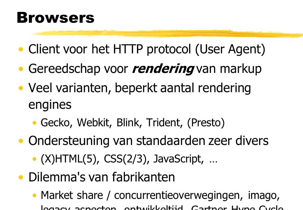 Browsers Client voor het HTTP protocol (User Agent)