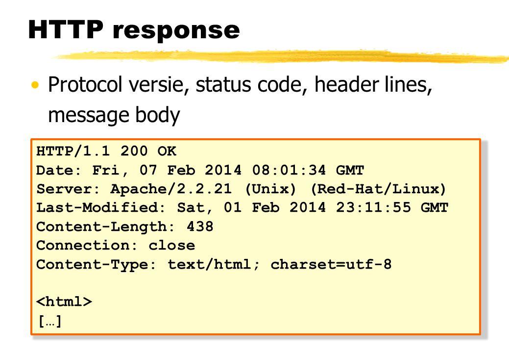 HTTP response Protocol versie, status code, header lines, message body