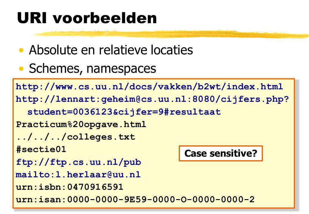 URI voorbeelden Absolute en relatieve locaties Schemes, namespaces