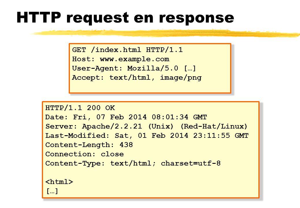 HTTP request en response