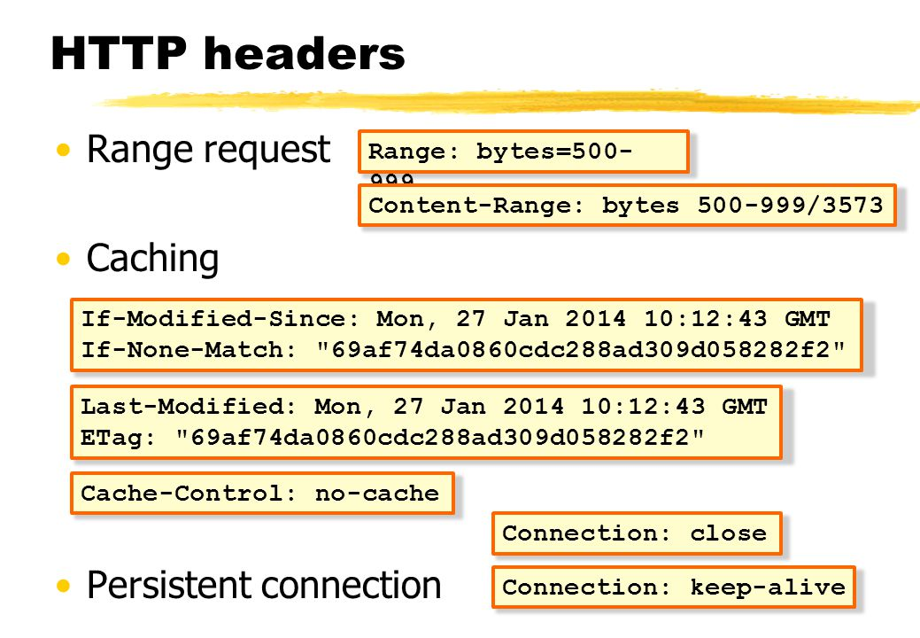 HTTP headers Range request Caching Persistent connection
