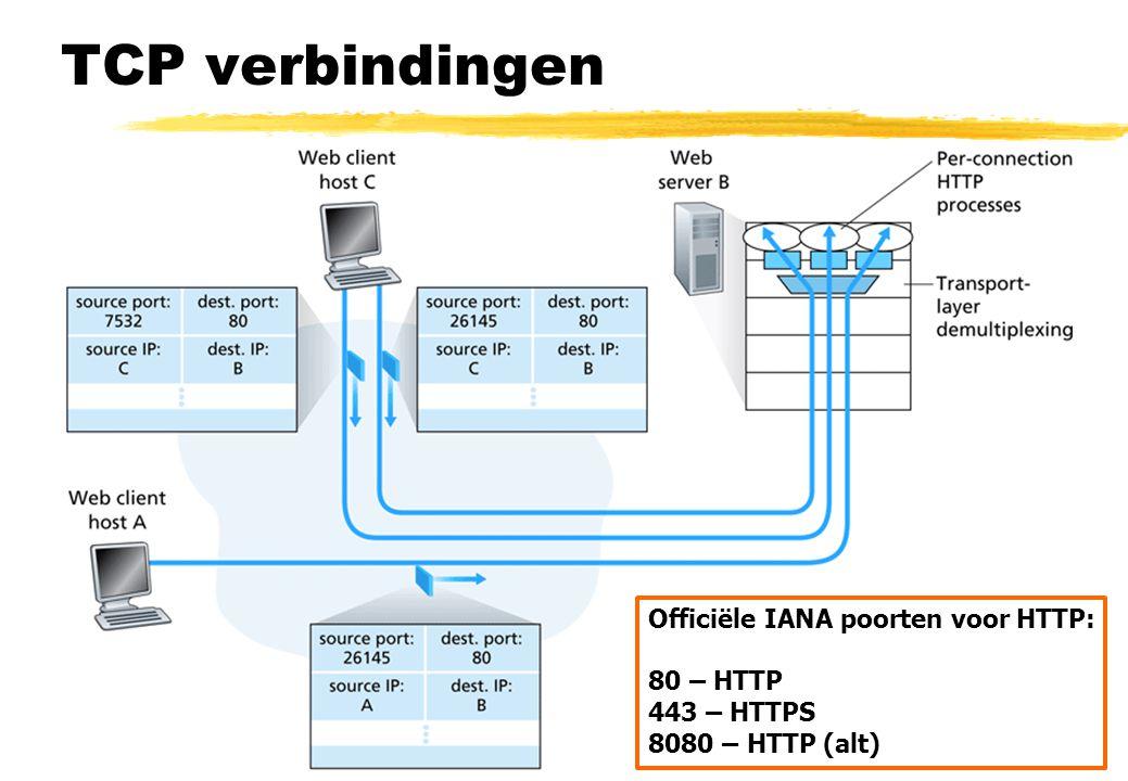 TCP verbindingen Officiële IANA poorten voor HTTP: 80 – HTTP