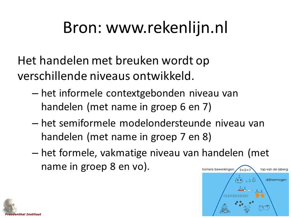 Bron: www.rekenlijn.nl Het handelen met breuken wordt op verschillende niveaus ontwikkeld.