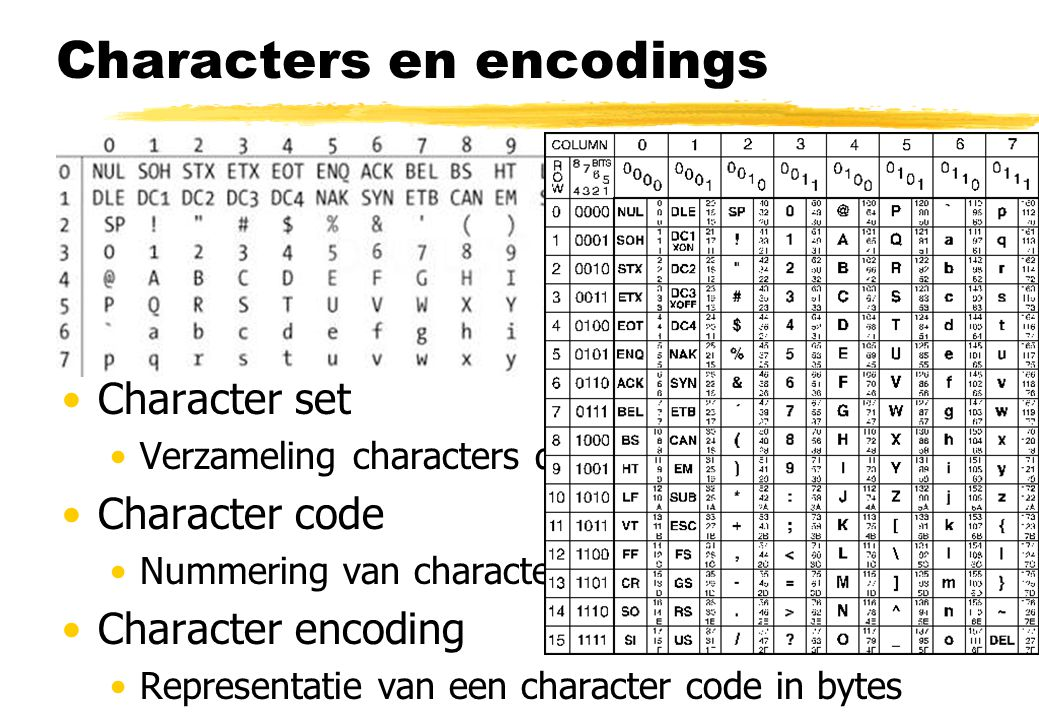 Characters en encodings