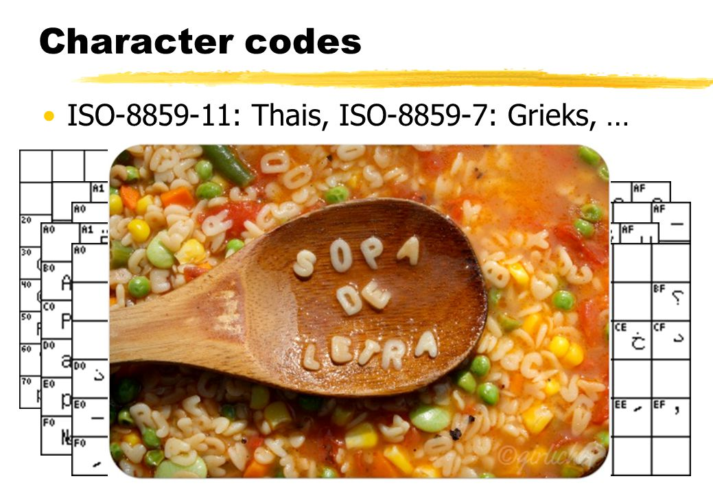 Character codes ISO-8859-11: Thais, ISO-8859-7: Grieks, …