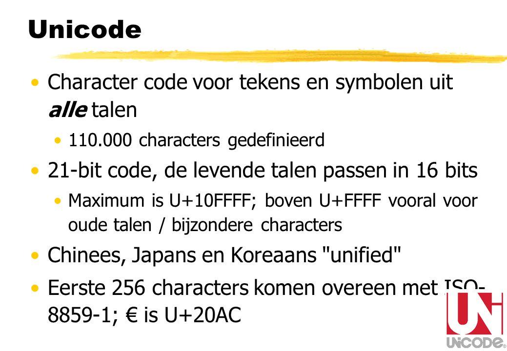 Unicode Character code voor tekens en symbolen uit alle talen