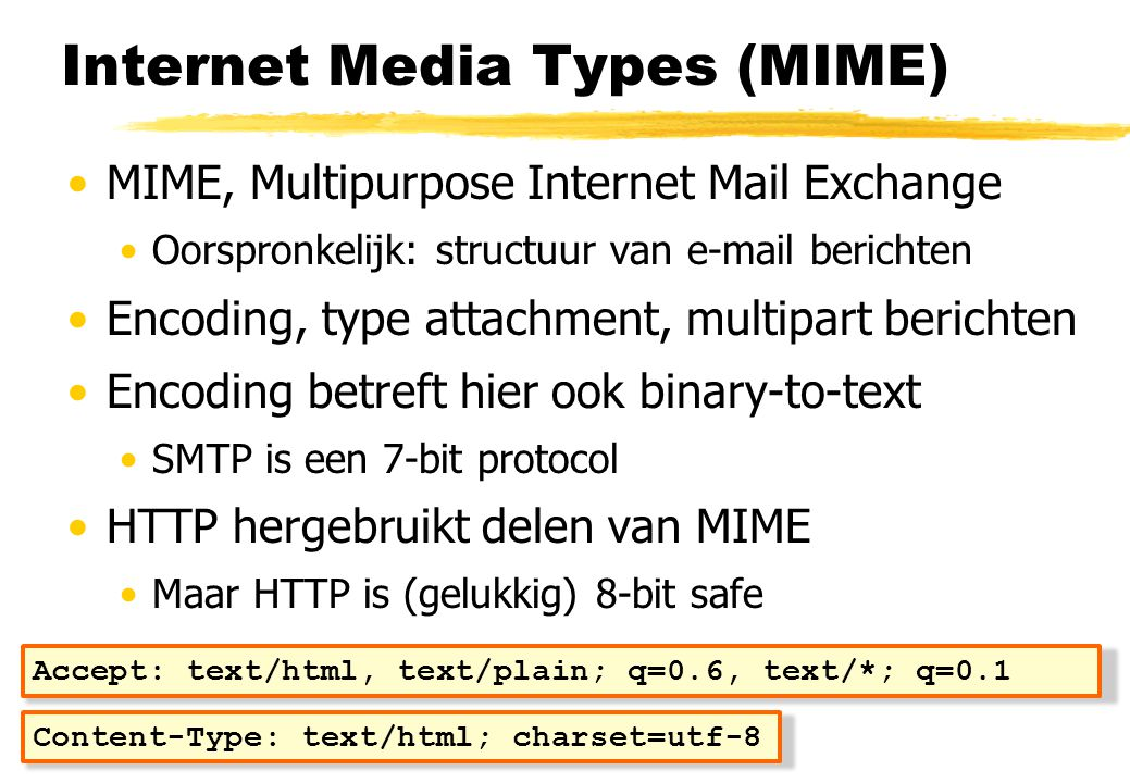 Internet Media Types (MIME)