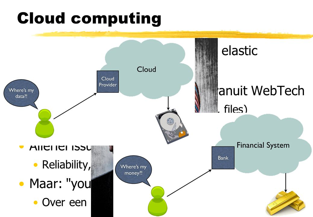 Cloud computing On-demand, self-service, shared, elastic