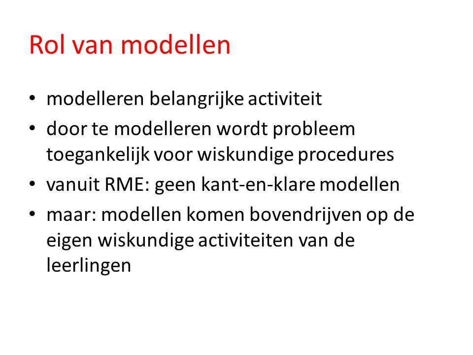 Rol van modellen modelleren belangrijke activiteit