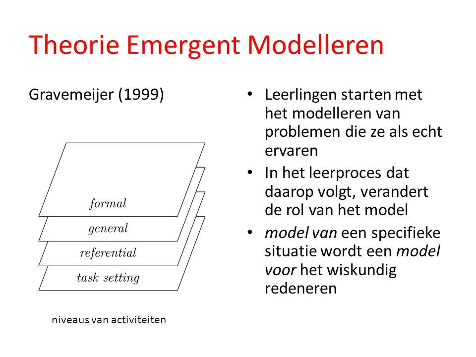 Theorie Emergent Modelleren