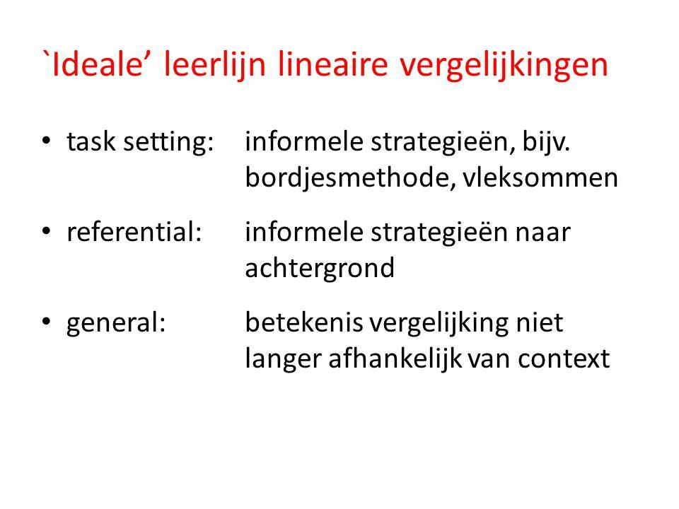 `Ideale' leerlijn lineaire vergelijkingen