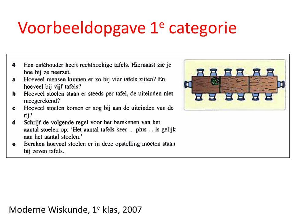 Voorbeeldopgave 1e categorie