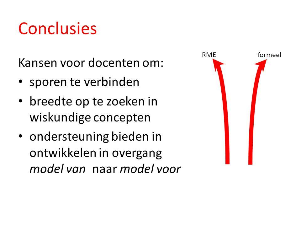 Conclusies Kansen voor docenten om: sporen te verbinden