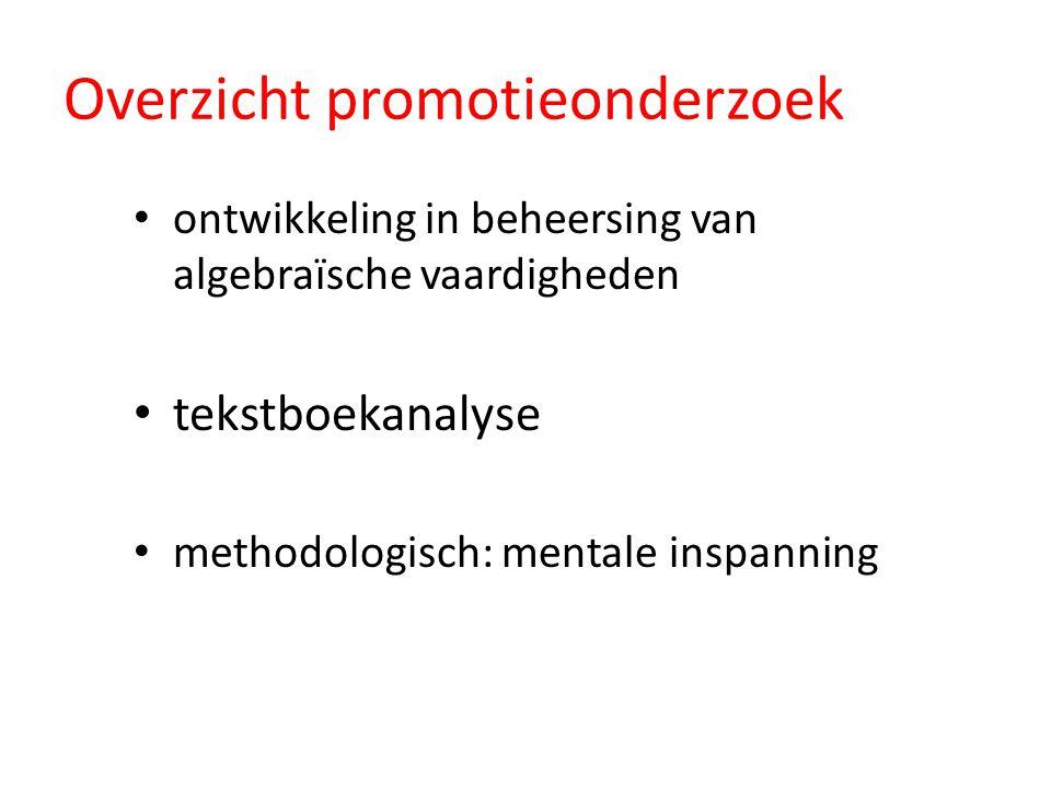 Overzicht promotieonderzoek