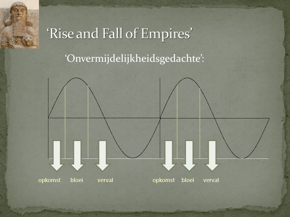 'Rise and Fall of Empires'