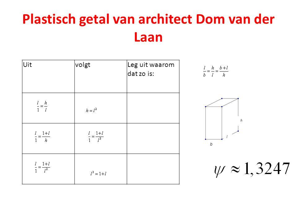 Plastisch getal van architect Dom van der Laan