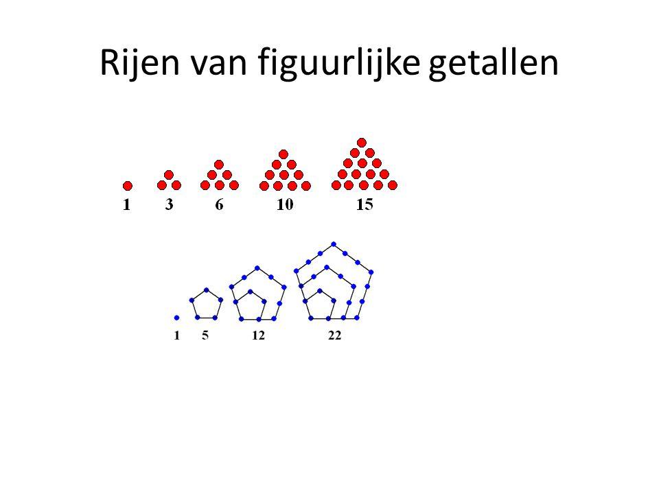 Rijen van figuurlijke getallen