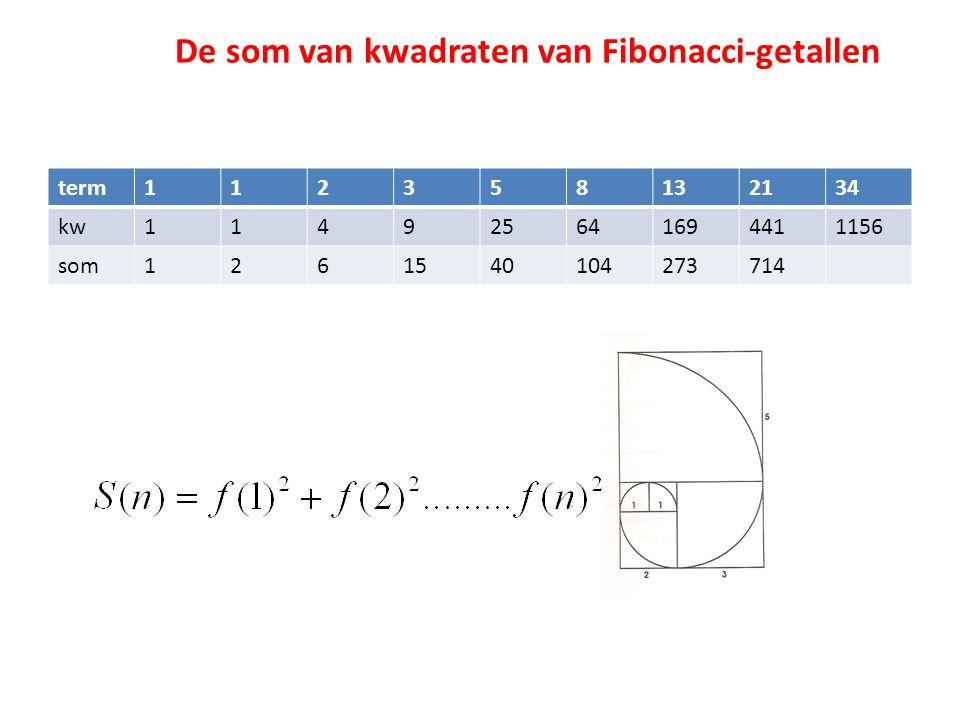 De som van kwadraten van Fibonacci-getallen