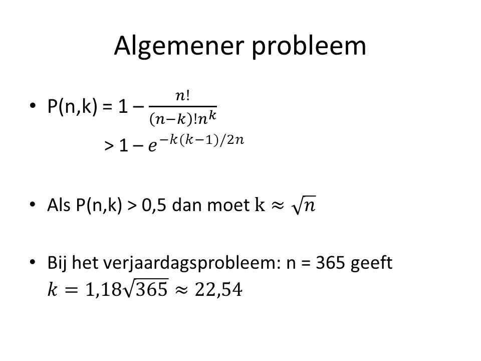 Algemener probleem P(n,k) = 1 – 𝑛! 𝑛−𝑘 ! 𝑛 𝑘