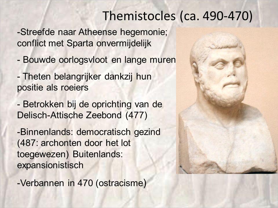 Themistocles (ca. 490-470) Streefde naar Atheense hegemonie; conflict met Sparta onvermijdelijk. Bouwde oorlogsvloot en lange muren.