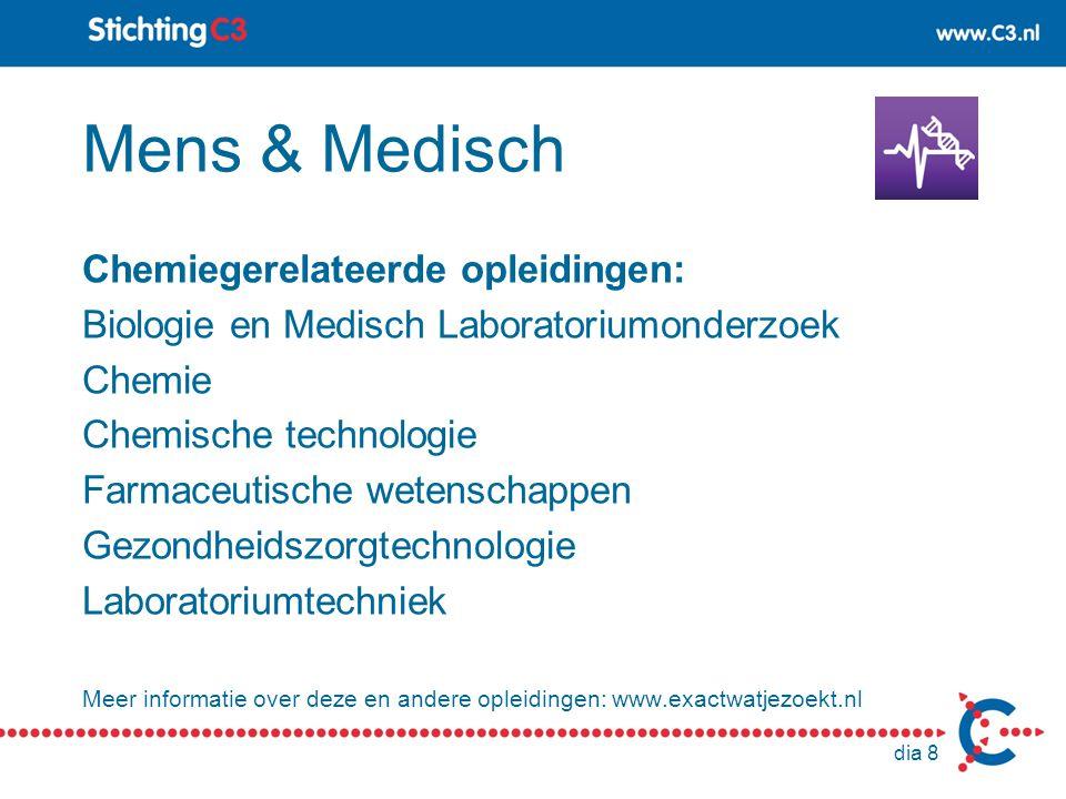 Mens & Medisch Chemiegerelateerde opleidingen: