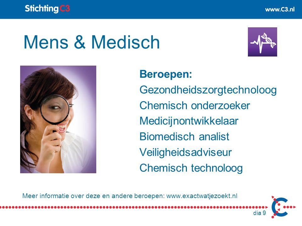 Mens & Medisch Beroepen: Gezondheidszorgtechnoloog