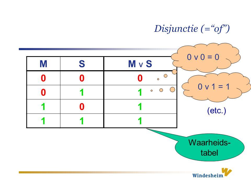 Disjunctie (= of ) M S M V S 1 0 v 0 = 0 0 v 1 = 1 (etc.) Waarheids-
