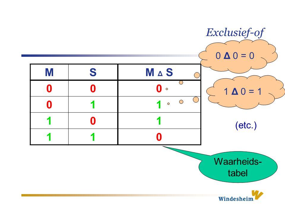 Exclusief-of 0 Δ 0 = 0 M S M Δ S 1 1 Δ 0 = 1 (etc.) Waarheids- tabel